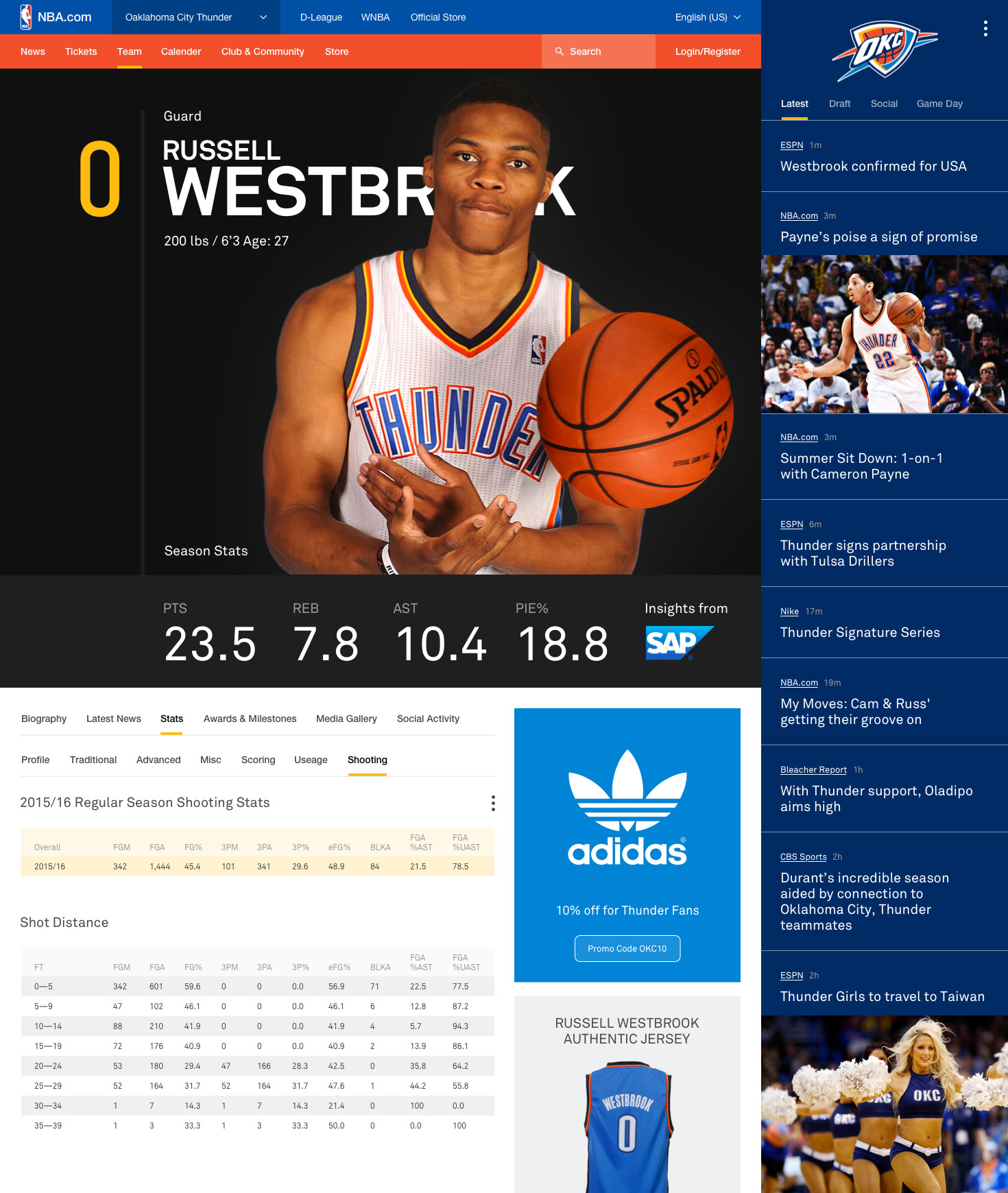 Westbrook-Profile