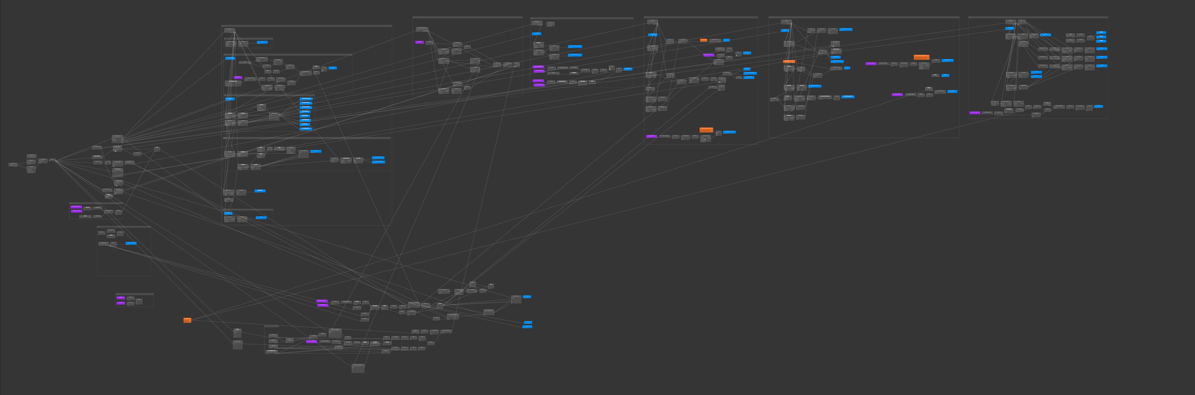 patchGraphExpanded